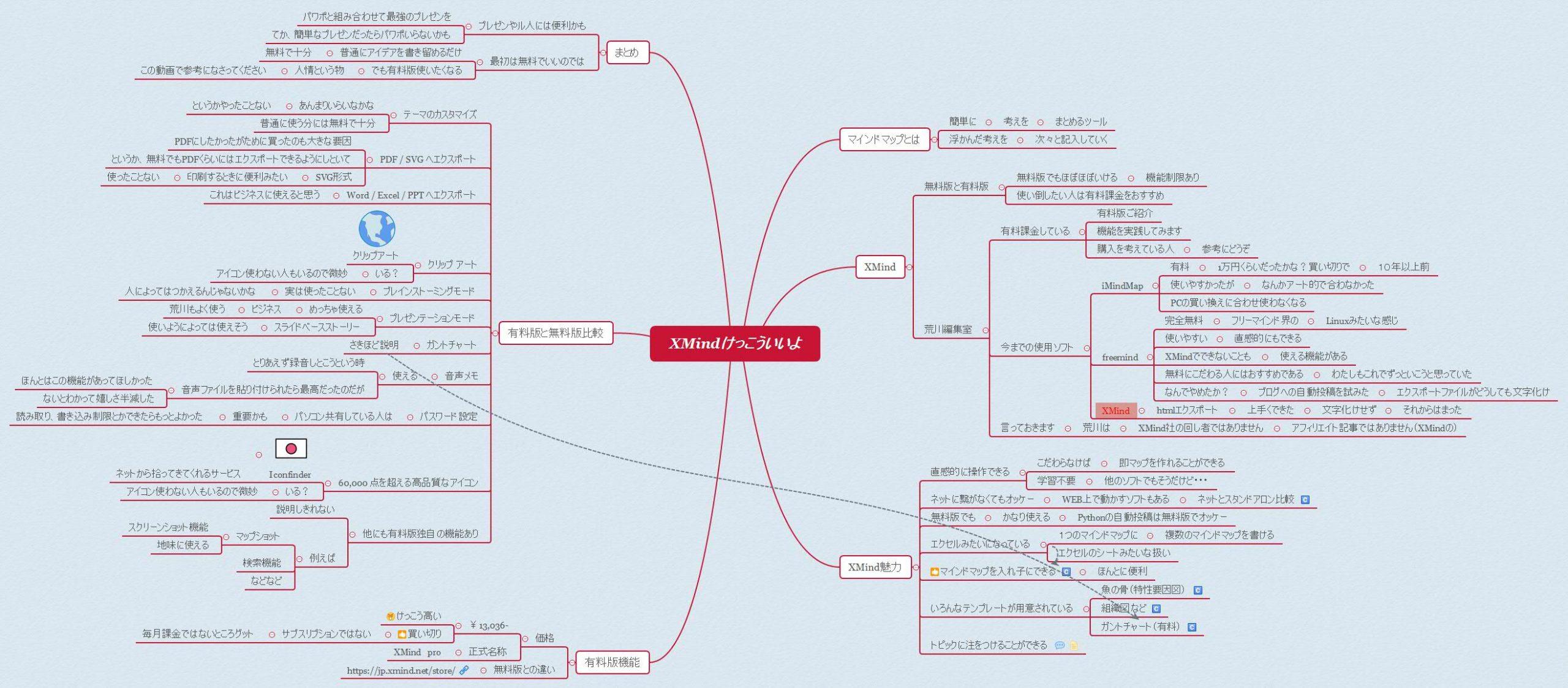 Xmind に課金して Xmind Proとなりました 荒川編集室